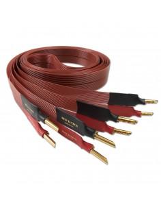 Red Dawn - Câble pour...